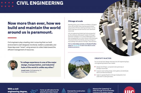 CME publication cover